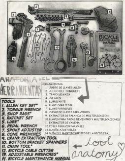 tool set list