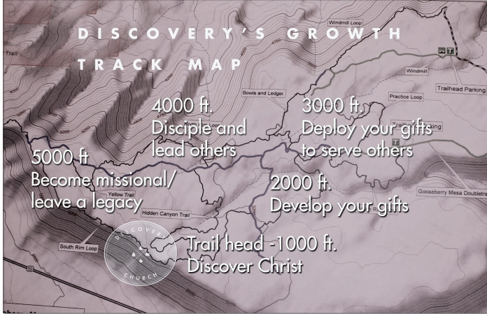 growth-track-map