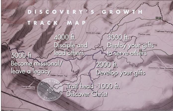 trail-track-map
